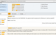 Best Review for Ram Ever